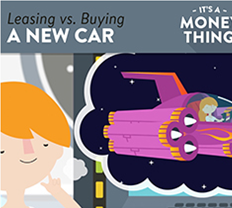 Lease of Finance a Car?
