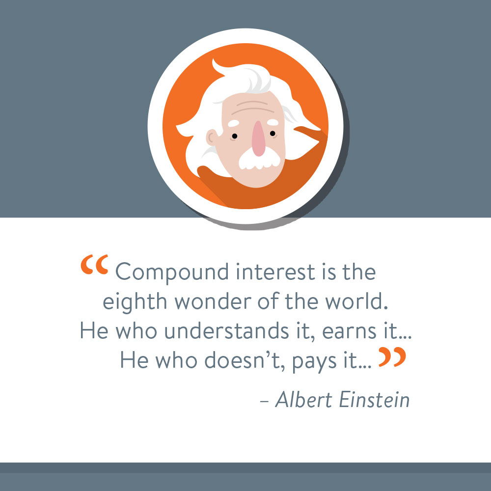 Compound interest is the 8th wonder of the world. He who understands it, earns it...he who doesn't, pays...