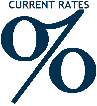 rates, APR, annual percentage yield, annual percentage rate, current, percentage